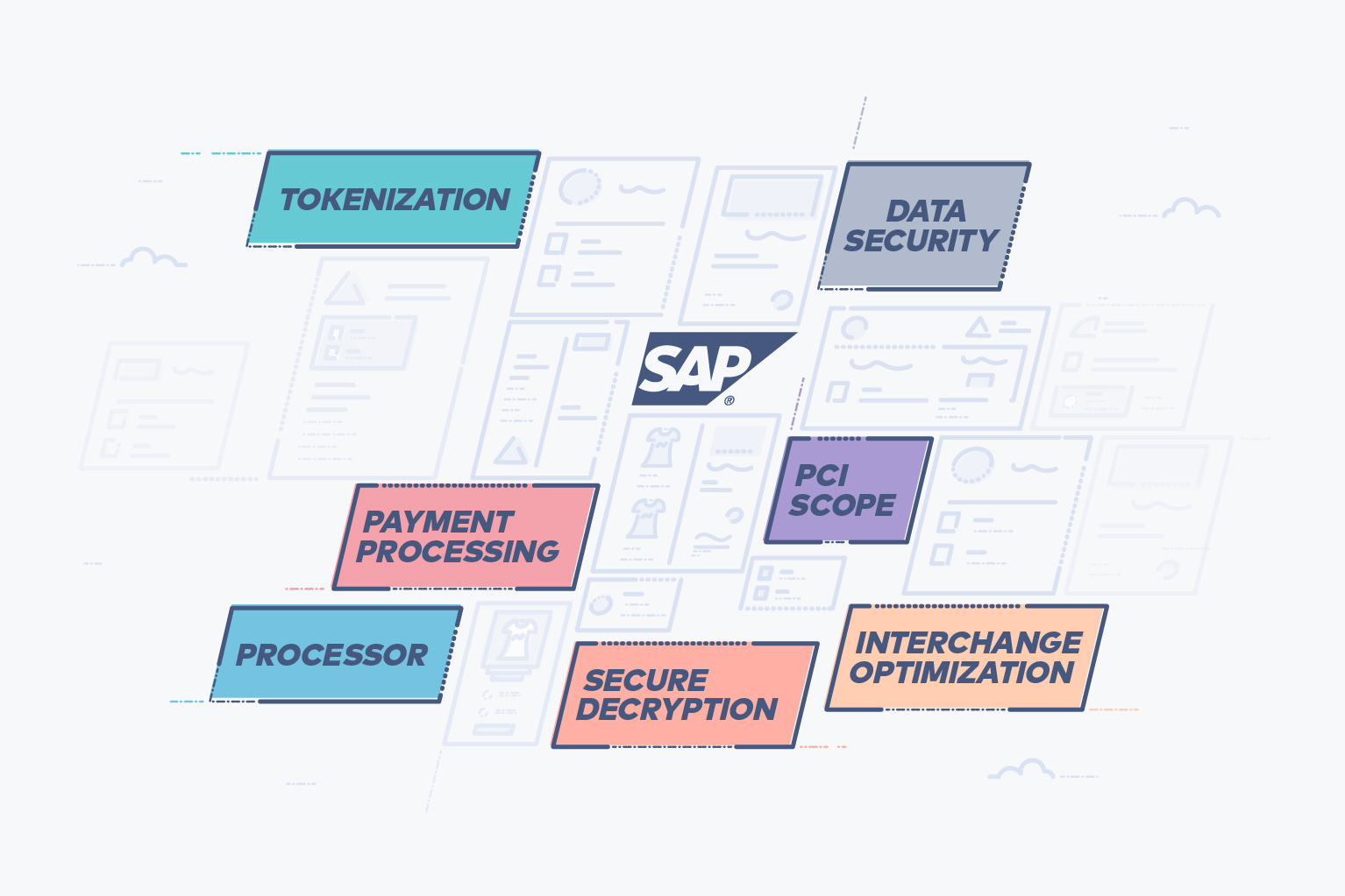 SAP payment processing - illustration of SAP and tokenization